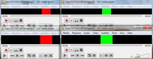 Medialan - RTSP, RTP Video Streaming Server, Tutorial, Hello
